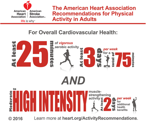 physical-activity-in-adults